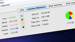 What is free, wired, active, and inactive system memory (RAM)?