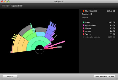 Daisy Disk: Analyze your Mac disk usage and free up storage space
